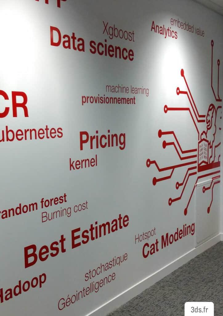 Signalétique texte découpé mur décoration bureau