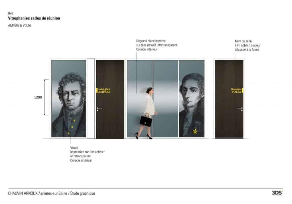 Conception Graphique Réalisation Vitrophanie Figurative Design